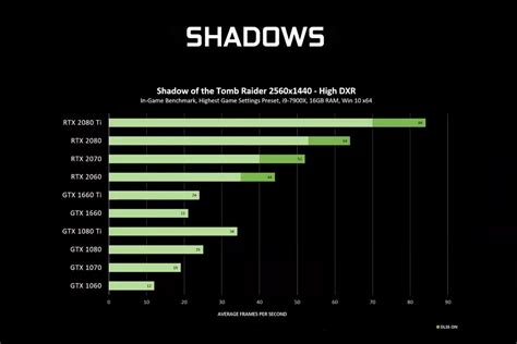 Nvidia's latest driver brings ray tracing to GTX-series